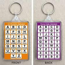 Writer birtfert arranged the alphabet in 1011. Phonetic Telephone Radio Alphabet Morse Code Extra Large Keyring Bag Tag Ebay