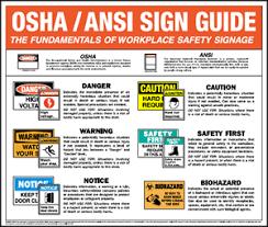 Osha Chart Safe Guard Signs Wall Charts