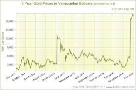 Guld I Bolivar The Hedgeless Horseman