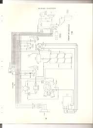 cushman truckster wiring diagram gooddy org cushman truckster ignition wiring at Cushman Golf Cart Wiring Diagram