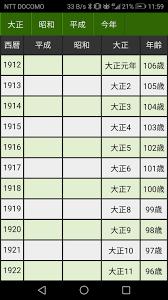 昭和 55 年 西暦