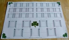 Celtic Tree Chart Small Celtic Blank Family Tree Chart