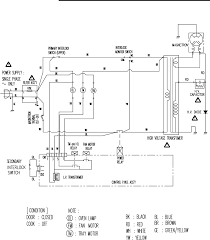 electrolux microwave oven circuit diagram wiring diagrams page 2 of sanyo microwave oven em s2588w user