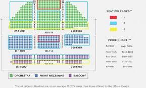 Logical Neil Simon Theatre Seating Chart Neil Simon Theatre