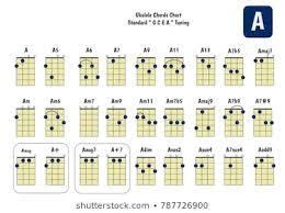 Blank Ukulele Chord Chart Printable
