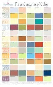 Benjamin Moore Exterior Paint Color Chart Benjamin Moore Sheen Chart Fittagency Co