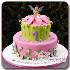 App Insights Princess Cake Designs Apptopia
