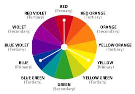 Triadic Color Scheme | three colors equally spaced around the color wheel.  This scheme is