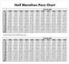 4k Pace Chart 33 Choose My Workout Marathon Pace Chart Choose My Workout
