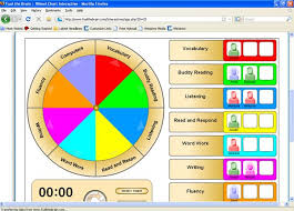 Wheel Chart For Moving Through Stations Classroom Common
