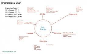 Best Organization Chart 017 Organizational Chart Slide With Photos Template Ideas