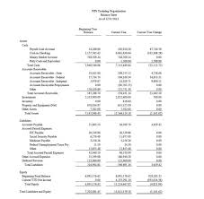 sample balance sheet for non profit balance sheet template for non profit organization