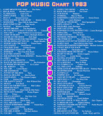 80s Top 40 Charts