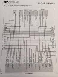 fiat wiring schematics wiring diagram libraries fiat 500 f wiring diagram wiring diagramsfiat 500l wiring diagram data wiring diagram kubota rtv wiring