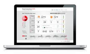 Nyheder - Sikkerhed - Mere - Mit TDC - TDC - Gratis iPad er fup Login to Business Selfservice