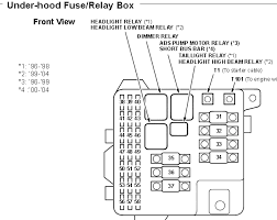 2004 acura rl fuse box 2004 automotive wiring diagrams with 2004 2005 acura tl fuse box diagram at 2004 Acura Tl Fuse Box