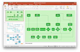Flow Chart Powerpoint Presentation How To Add A Cross Functional Flowchart To A Powerpoint