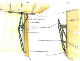install garage door springs install garage door torsion springs