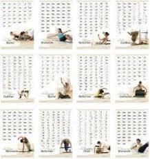 Aero Pilates Exercise Wall Chart Aero Pilates Wall Chart Videos Exercise Pilates Pilates