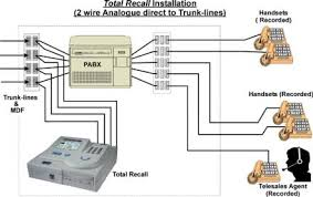 pbx system wiring diagram pbx image wiring diagram pabx wiring pabx auto wiring diagram schematic on pbx system wiring diagram