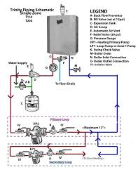 trinity gas hot water boiler w domestic coil ti150c schematic by desco energy