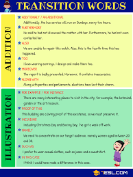 Transition Words And Phrases Useful List Examples 7 E S L