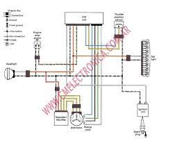 suzuki x4 motorcycle wiring diagram suzuki automotive wiring understanding motorcycle electrical system at Motorcycle Electrical Wiring Diagram