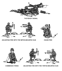 Marine Corps Hand Signals Fm23 22 68 Chapter 5 Combat Techniques Of Fire