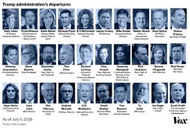 Trump Administration Departures Chart Nsc Official Jennifer Arangio Joins The List Of White House