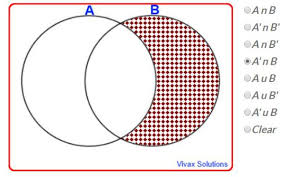 Wolfram Alpha Venn Diagram Venn Diagrams Mathematics Learning And Technology