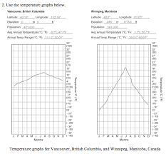 Wind And Temperature Chart Solved 1 Use The Wind Chill Chart In Figure 5 2 Page 10