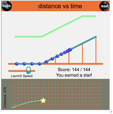 challenge your students understanding of position time and velocity time graphs with the physics classroommiddle