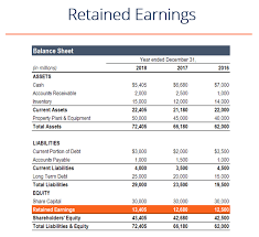 Business Profit And Loss Statement Form Impressive What Are Retained Earnings Guide Formula And Examples