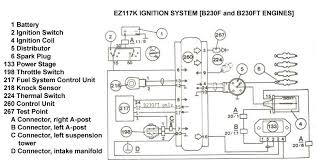 bee*r or any rev limiter? help [archive] turbobricks forums Omex Rev Limiter Wiring Diagram Omex Rev Limiter Wiring Diagram #37 Rev Limiter Tach