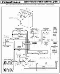 ezgo pds wiring diagram quick start guide of wiring diagram • ezgo pds 36v wiring diagram wiring diagram schematics rh ksefanzone com ezgo pds solenoid wiring diagram 2005 ezgo pds wiring diagram