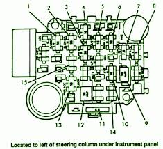 jeep liberty fuse diagram automotive wiring diagrams 1990 jeep cherokee xj fuse box diagram