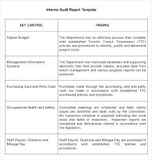 Sample Incident Report Format Form Template Doc Employee In Word
