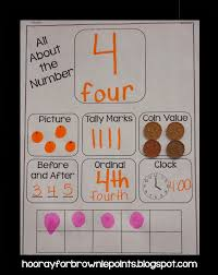 Brownie Points Number Anchor Chart Number Anchor Charts