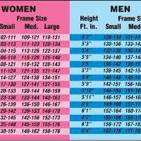 Diet Chart For Weight Loss After C Section Www
