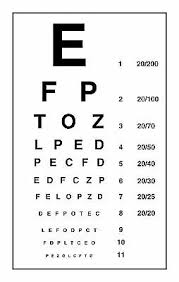 Pict Chart Framed Print Modern Eye Chart Picture Poster Snellen