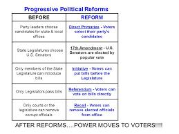 Progressive Legislation Chart Answers Progressive Era 1890 To Purposes Of The Federal Government