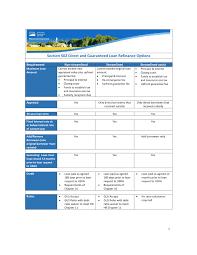 Kentucky Rural Development Guidelines For Usda Refinance