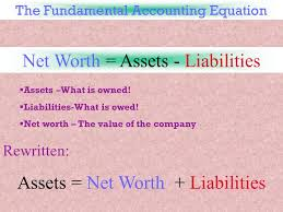 2 the fundamental accounting equation