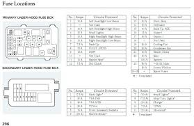 2011 jeep wrangler unlimited fuse box diagram jk layout legacy full size of 2011 jeep wrangler fuse box diagram jk unlimited patriot list trusted schematic diagrams
