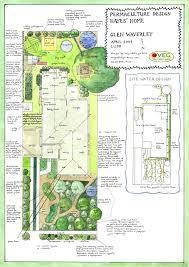 Basic Permaculture Design Veg Design Solutions Part Two Farm Layout Permaculture