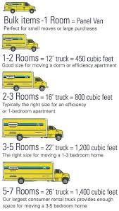 Truck Bed Size Chart Tonneau Cover Size Chart Mattress Size Chart Ultimate