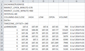 Stock Record Keeping Excel Sheet Free Intraday Stock Data In Excel