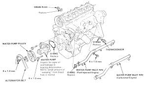 moreover  besides Some interesting Subaru stories also  together with 1995 Honda Accord Lx Engine Diagram   Wiring Diagrams further Olympic sports   PDF Free Download together with 1995 Honda Accord Lx Engine Diagram   Wiring Diagrams in addition Honda Accord Vtec Timing Belt And Water Pump Honda Accord Vtec as well  moreover elwakt     Auto Timing And Serpentine Belt Diagram also 1995 Honda Accord Lx Engine Diagram   Wiring Diagrams. on remove rep water pump on l honda accord optusnet 95 timing belt diagram