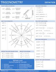 trigonometry definition math sheet electronics and electrical  trig definition