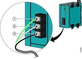 cisco ie 3000 series switch hardware installation guide cisco ie 3000 series switch hardware installation guide installation cisco industrial ethernet 3000 series switches cisco
